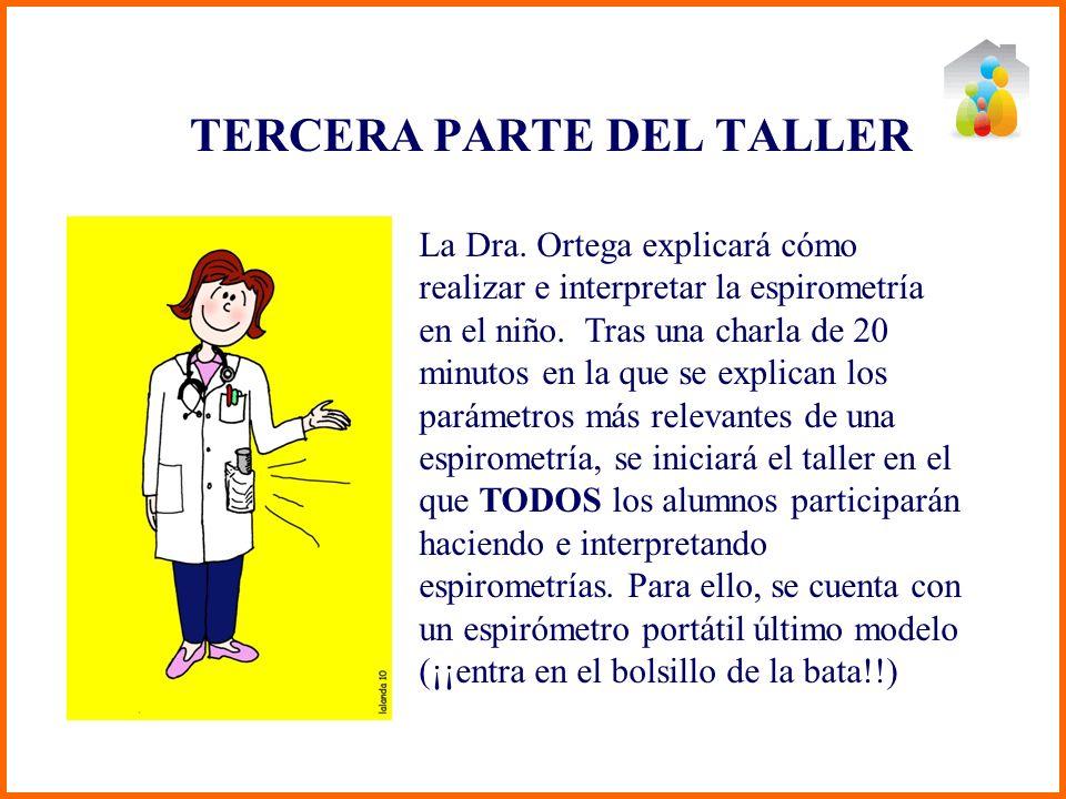 TERCERA PARTE DEL TALLER La Dra. Ortega explicará cómo realizar e interpretar la espirometría en el niño. Tras una charla de 20 minutos en la que se e