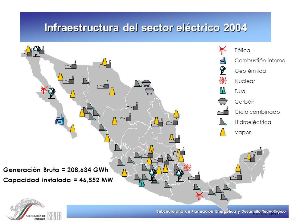 Subsecretaría de Planeación Energética y Desarrollo Tecnológico 11 Infraestructura del sector eléctrico 2004 Eólica Combustión interna Geotérmica Nucl