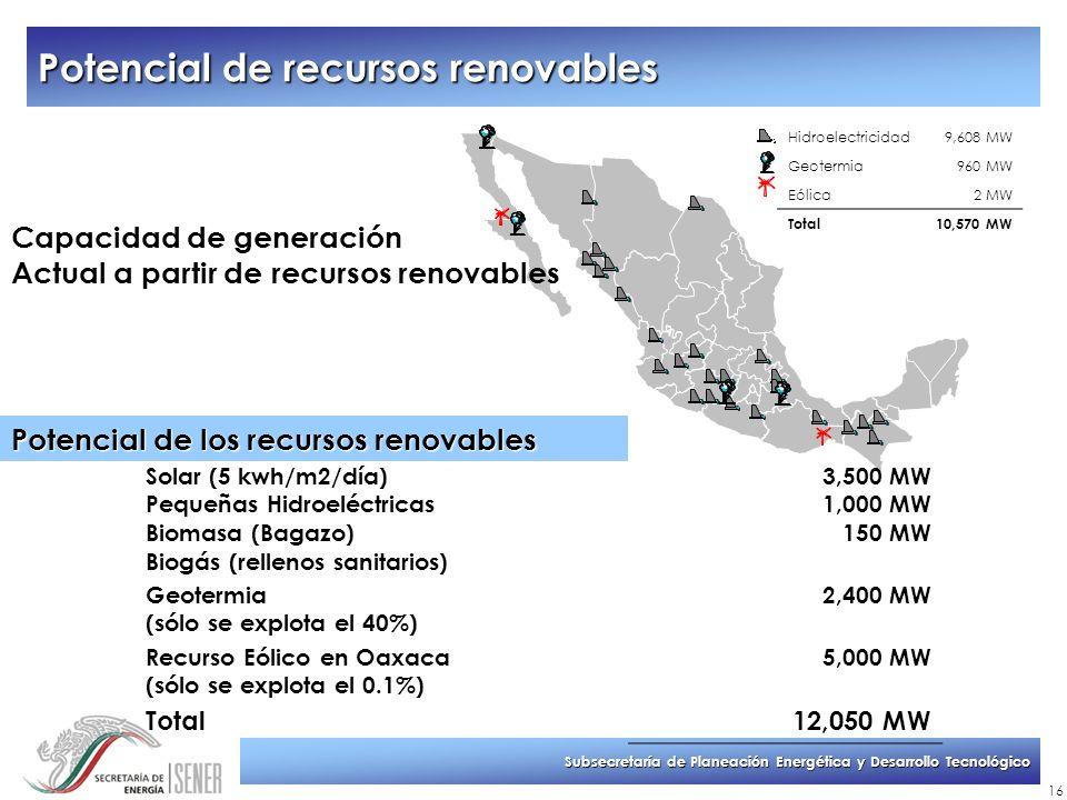 Subsecretaría de Planeación Energética y Desarrollo Tecnológico 16 Potencial de recursos renovables Capacidad de generación Actual a partir de recurso