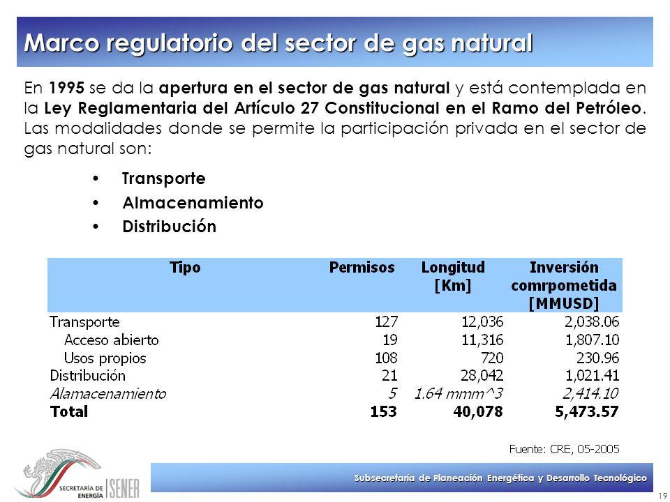 Subsecretaría de Planeación Energética y Desarrollo Tecnológico 19 Marco regulatorio del sector de gas natural En 1995 se da la apertura en el sector