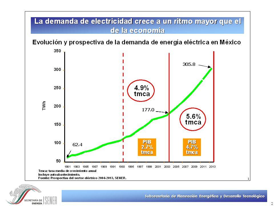 Subsecretaría de Planeación Energética y Desarrollo Tecnológico 13 Futuros proyectos para el sector eléctrico por licitarse