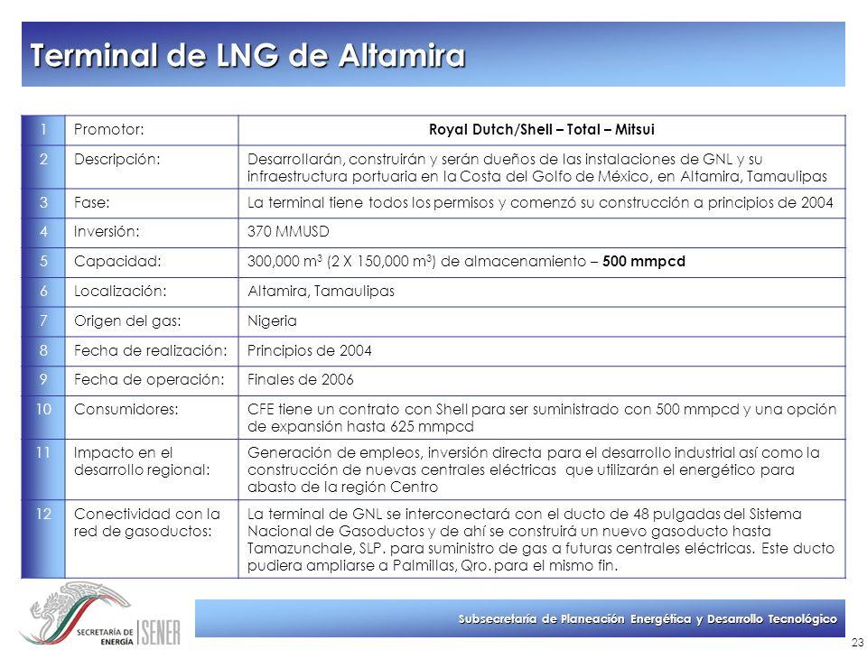 Subsecretaría de Planeación Energética y Desarrollo Tecnológico 23 Terminal de LNG de Altamira 1Promotor: Royal Dutch/Shell – Total – Mitsui 2Descripc