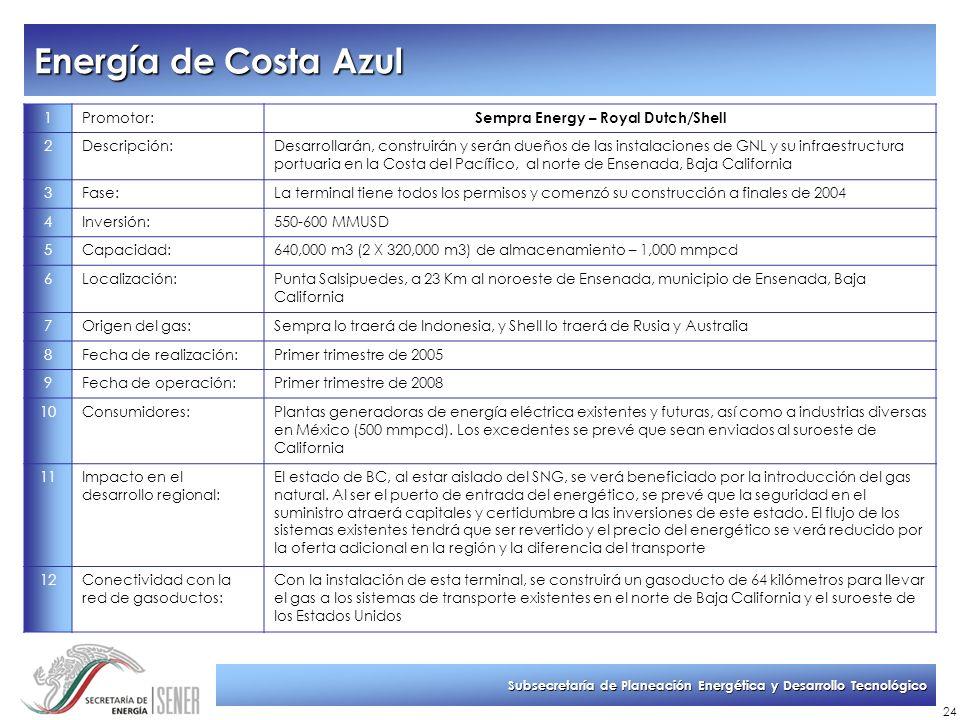 Subsecretaría de Planeación Energética y Desarrollo Tecnológico 24 Energía de Costa Azul 1Promotor: Sempra Energy – Royal Dutch/Shell 2Descripción:Des