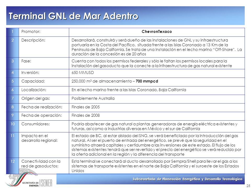 Subsecretaría de Planeación Energética y Desarrollo Tecnológico 25 Terminal GNL de Mar Adentro 1Promotor: ChevronTexaco 2Descripción:Desarrollará, con