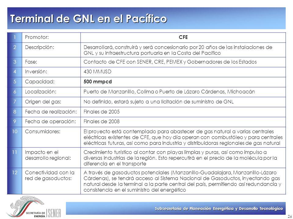 Subsecretaría de Planeación Energética y Desarrollo Tecnológico 26 Terminal de GNL en el Pacífico 1Promotor: CFE 2Descripción:Desarrollará, construirá