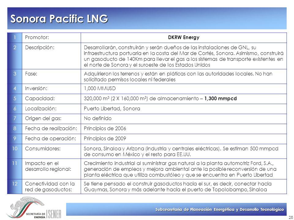 Subsecretaría de Planeación Energética y Desarrollo Tecnológico 28 Sonora Pacific LNG 1Promotor: DKRW Energy 2Descripción:Desarrollarán, construirán y