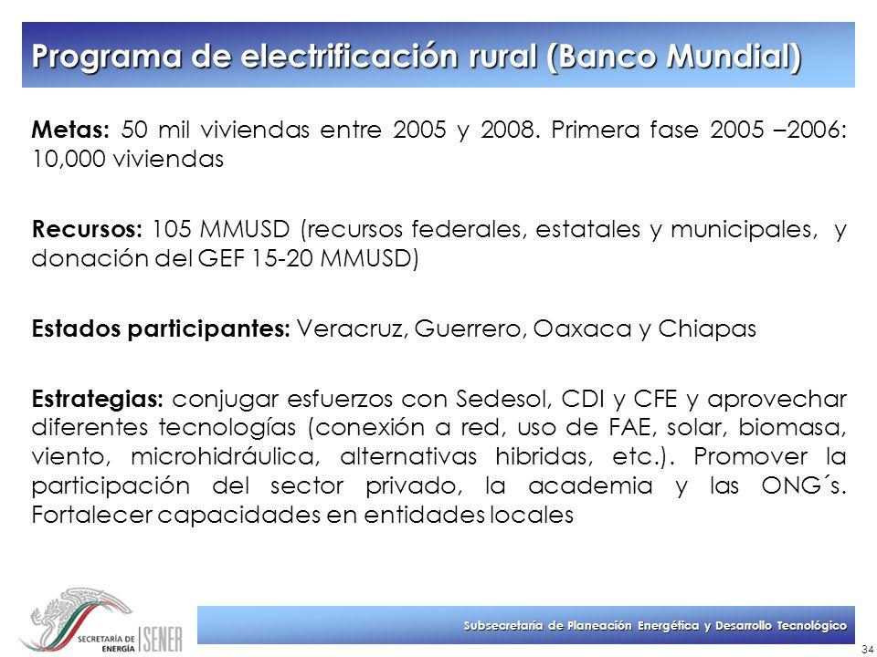 Subsecretaría de Planeación Energética y Desarrollo Tecnológico 34 Programa de electrificación rural (Banco Mundial) Metas: 50 mil viviendas entre 200
