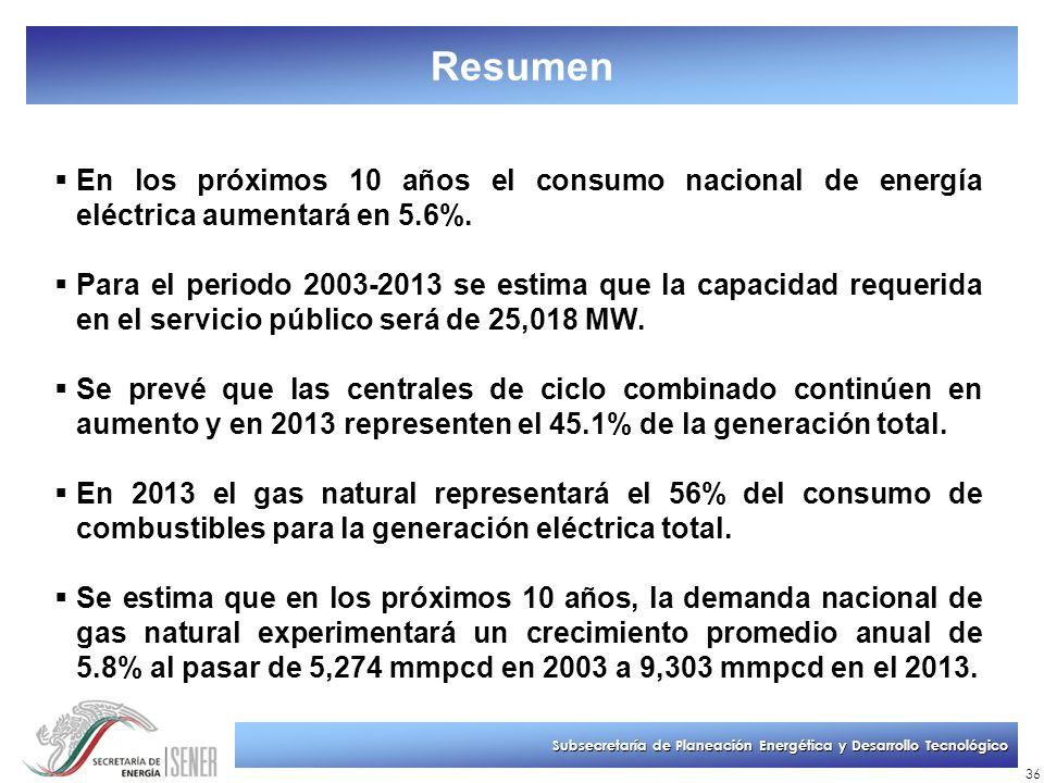 Subsecretaría de Planeación Energética y Desarrollo Tecnológico 36 Resumen En los próximos 10 años el consumo nacional de energía eléctrica aumentará