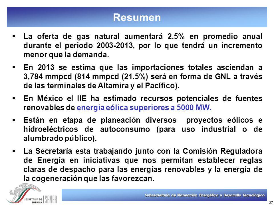 Subsecretaría de Planeación Energética y Desarrollo Tecnológico 37 Resumen La oferta de gas natural aumentará 2.5% en promedio anual durante el period