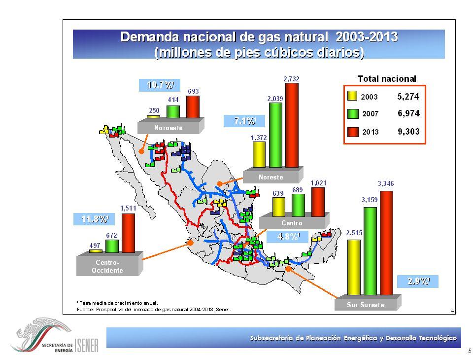 Subsecretaría de Planeación Energética y Desarrollo Tecnológico 26 Terminal de GNL en el Pacífico 1Promotor: CFE 2Descripción:Desarrollará, construirá y será concesionario por 20 años de las instalaciones de GNL y su infraestructura portuaria en la Costa del Pacífico 3Fase:Contacto de CFE con SENER, CRE, PEMEX y Gobernadores de los Estados 4Inversión:430 MMUSD 5Capacidad: 500 mmpcd 6Localización:Puerto de Manzanillo, Colima o Puerto de Lázaro Cárdenas, Michoacán 7Origen del gas:No definido, estará sujeto a una licitación de suministro de GNL 8Fecha de realización:Finales de 2005 9Fecha de operación:Finales de 2008 10Consumidores:El proyecto está contemplado para abastecer de gas natural a varias centrales eléctricas existentes de CFE, que hoy día operan con combustóleo y para centrales eléctricas futuras, así como para industria y distribuidoras regionales de gas natural 11Impacto en el desarrollo regional: Crecimiento turístico al contar con playas limpias y puras, así como impulso a diversas industrias de la región.