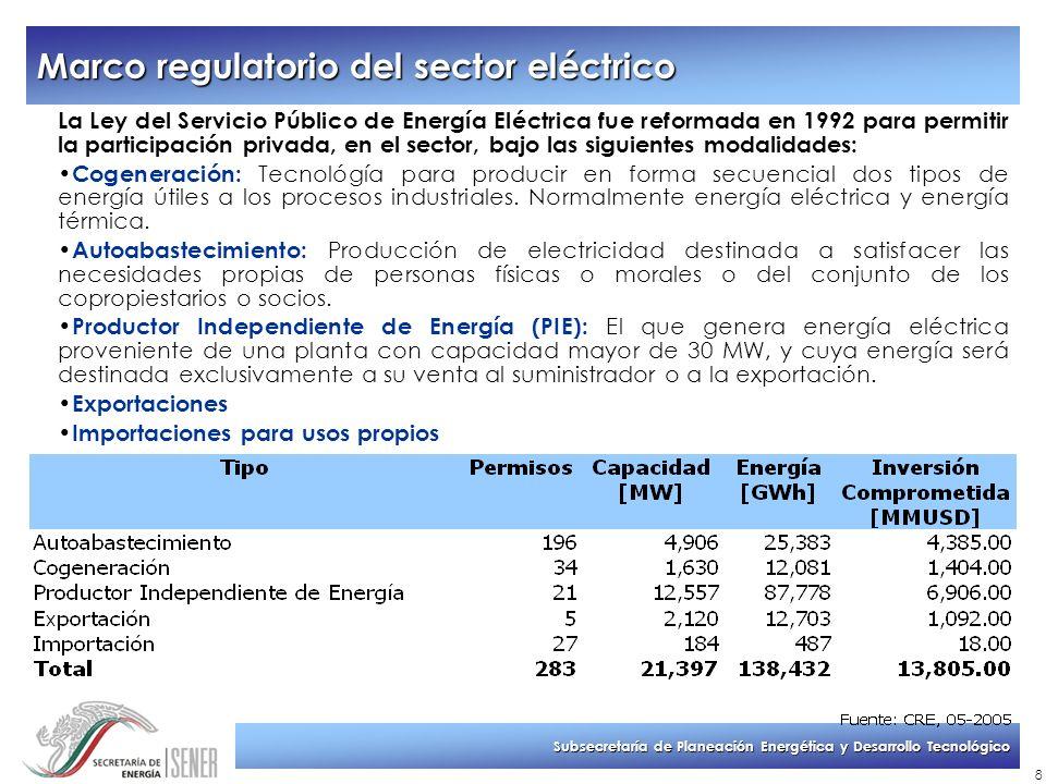 Subsecretaría de Planeación Energética y Desarrollo Tecnológico 8 Marco regulatorio del sector eléctrico La Ley del Servicio Público de Energía Eléctr
