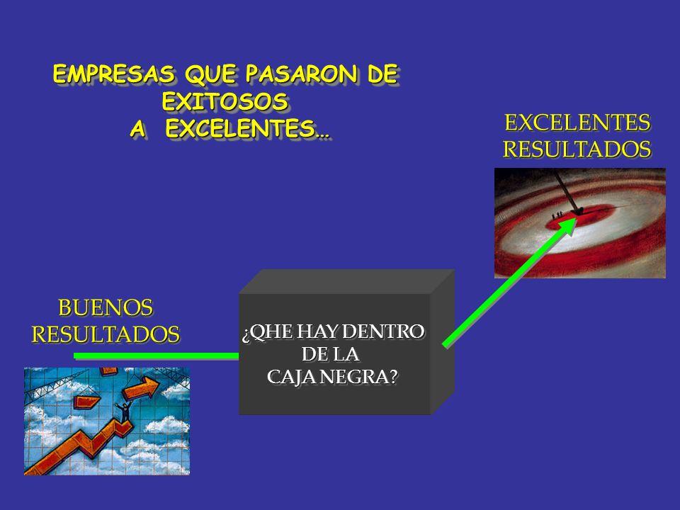 BUENOS RESULTADOS ¿QHE HAY DENTRO DE LA CAJA NEGRA.