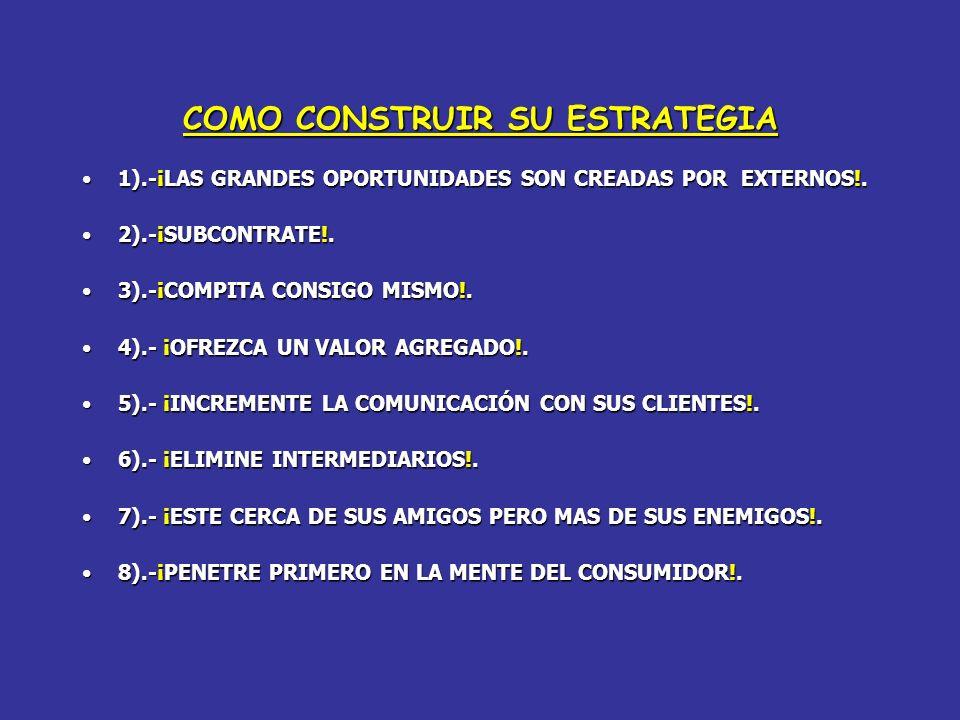 COMO CONSTRUIR SU ESTRATEGIA 1).-¡LAS GRANDES OPORTUNIDADES SON CREADAS POR EXTERNOS!.1).-¡LAS GRANDES OPORTUNIDADES SON CREADAS POR EXTERNOS!.