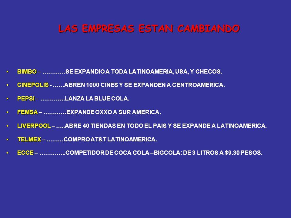 LAS EMPRESAS ESTAN CAMBIANDO LAS EMPRESAS ESTAN CAMBIANDO BIMBOBIMBO – …………SE EXPANDIO A TODA LATINOAMERIA, USA, Y CHECOS.