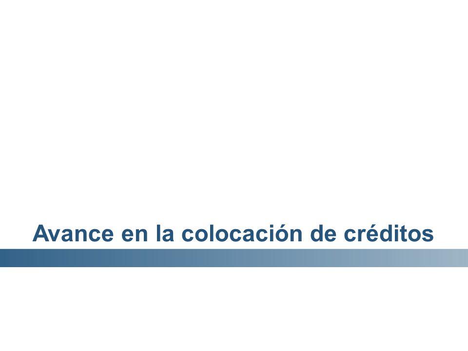 Avance en la colocación de créditos