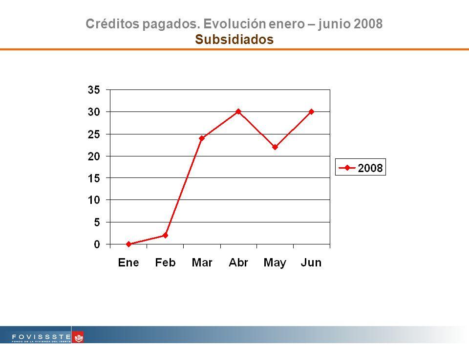Créditos pagados. Evolución enero – junio 2008 Subsidiados