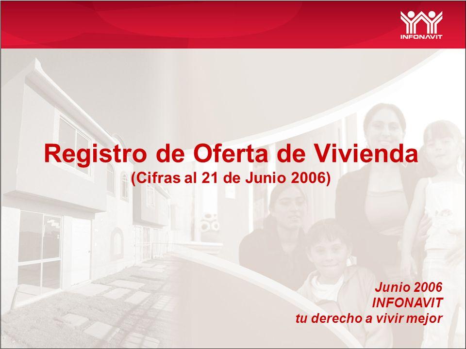 Registro de Oferta de Vivienda (Cifras al 21 de Junio 2006) Junio 2006 INFONAVIT tu derecho a vivir mejor