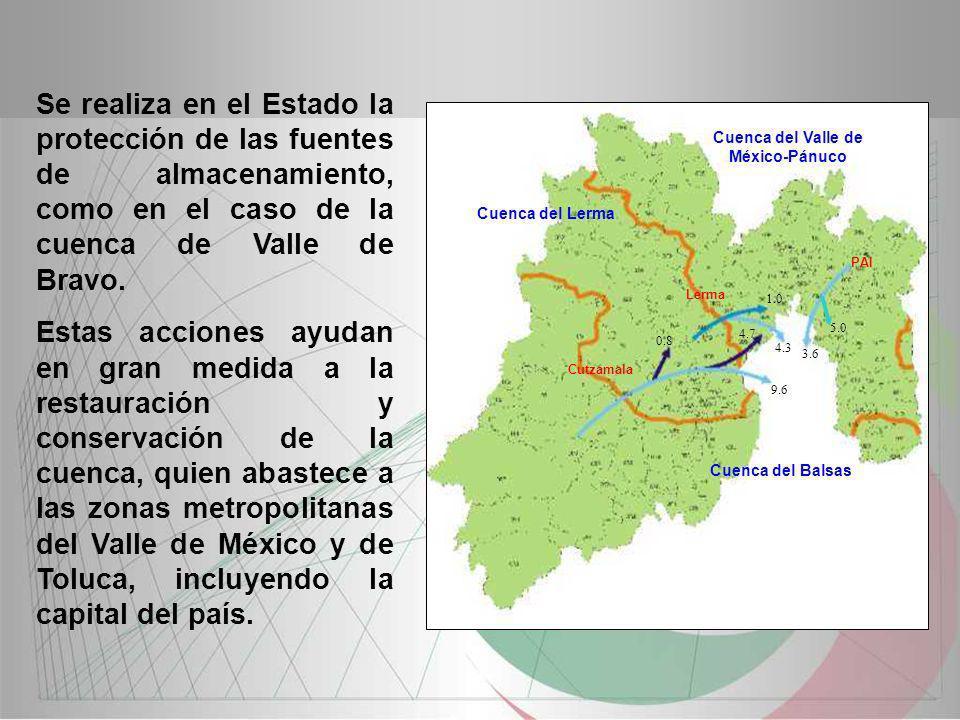 Se realiza en el Estado la protección de las fuentes de almacenamiento, como en el caso de la cuenca de Valle de Bravo. Estas acciones ayudan en gran