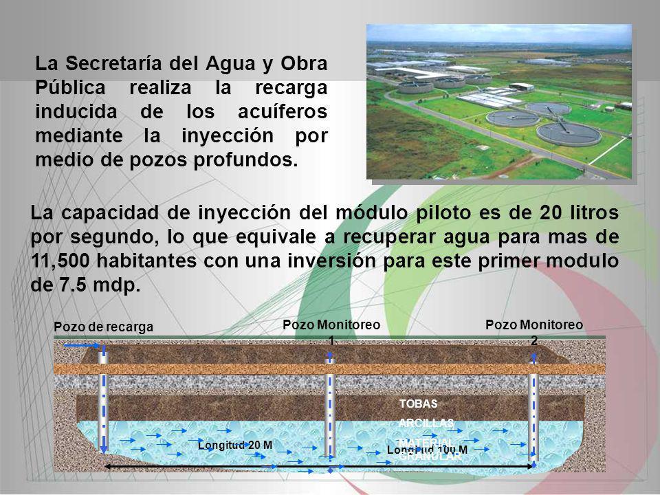 La Secretaría del Agua y Obra Pública realiza la recarga inducida de los acuíferos mediante la inyección por medio de pozos profundos. Longitud 100 M