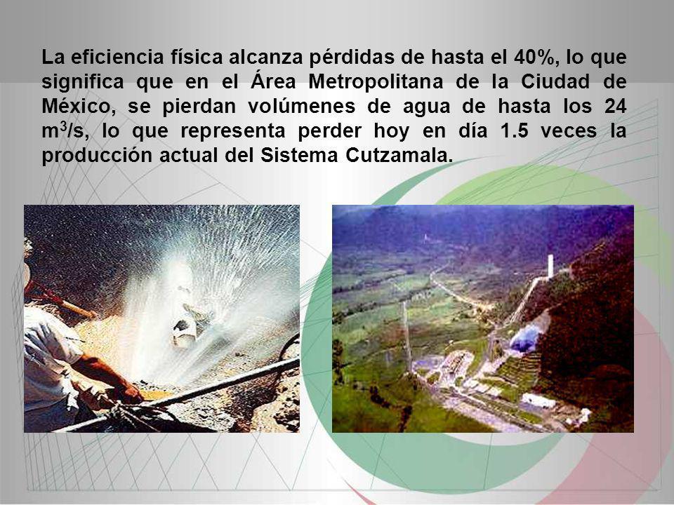 La eficiencia física alcanza pérdidas de hasta el 40%, lo que significa que en el Área Metropolitana de la Ciudad de México, se pierdan volúmenes de a