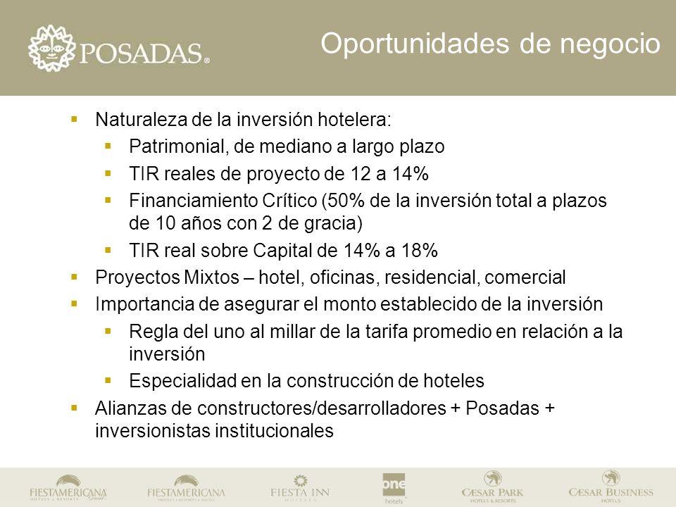 Naturaleza de la inversión hotelera: Patrimonial, de mediano a largo plazo TIR reales de proyecto de 12 a 14% Financiamiento Crítico (50% de la invers