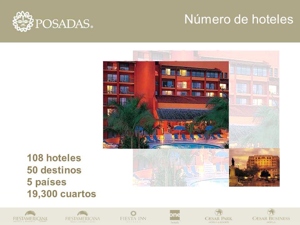 108 hoteles 50 destinos 5 países 19,300 cuartos Número de hoteles