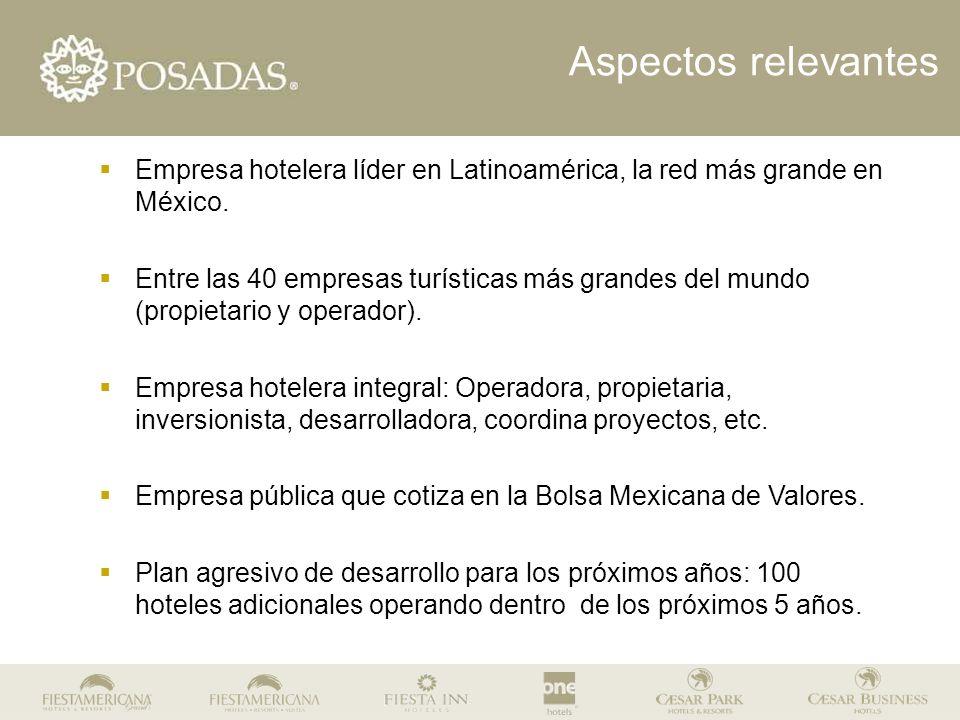 Empresa hotelera líder en Latinoamérica, la red más grande en México. Entre las 40 empresas turísticas más grandes del mundo (propietario y operador).