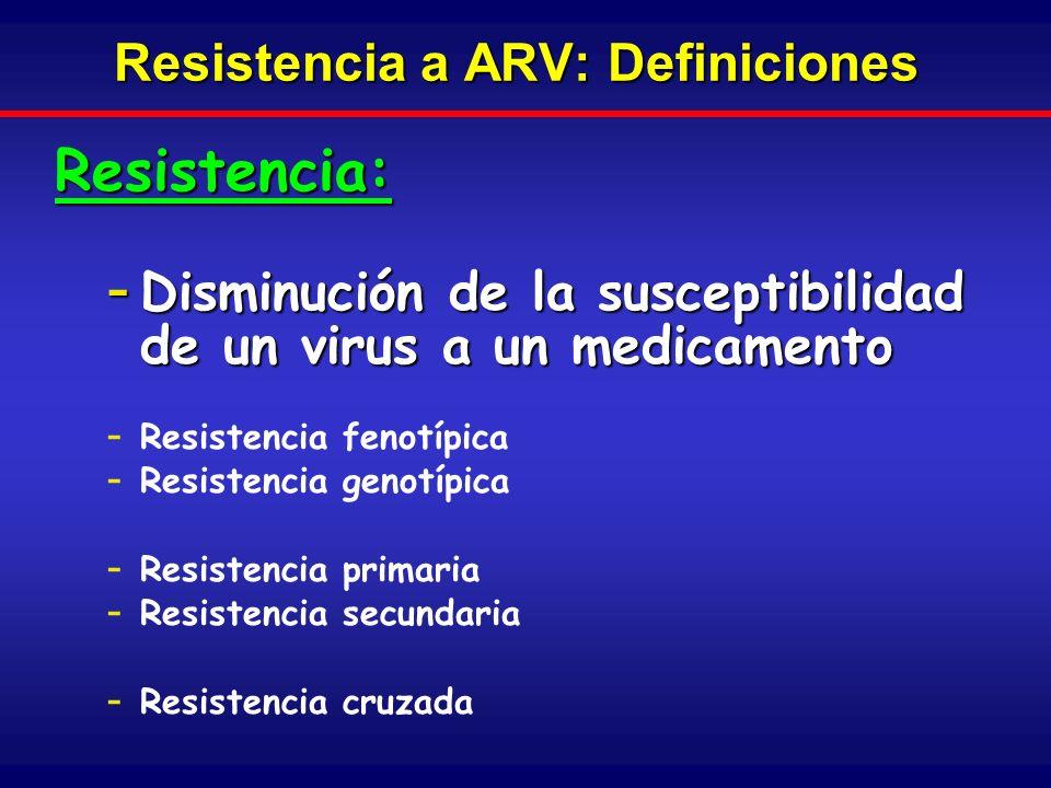 Patrones de Resistencia para ITRNN K103N L100I P225H Y181C K101E G190A EFAVIRENZ NEVIRAPINA RESISTENCIA CRUZADA A ETRAVIRINA