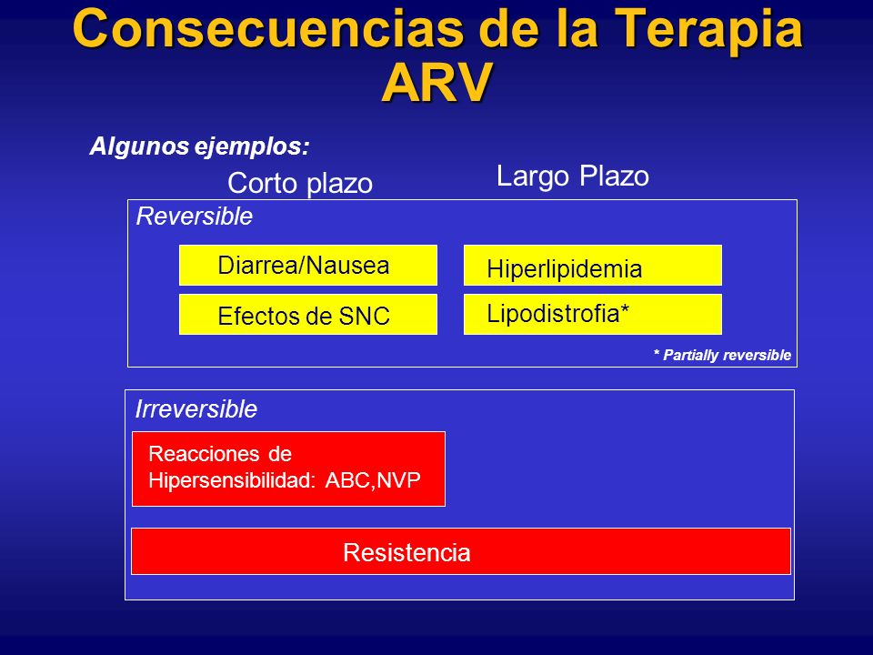 Cambios en la Susceptibilidad FENOTÍPICA a EVG y RAL de mutaciones sitio-dirigidas Integrase sequenced in patients with virologic failure Integrase sequenced in patients with virologic failure - Site-directed mutants constructed from those data and used to determine susceptibility to EVG, RAL, and 2 antiretroviral controls (TDF and LPV) Fold Change of Mutant Viruses: Single Integrase Mutations DrugT66IE92QE138 K G140SS147GQ148HQ148KQ148RN155H EVG15330.75.08.06.46711838 RAL1.46.00.92.01.020343023 TDF0.91.0 0.8 0.90.80.71.0 LPV1.0 0.90.8 0.70.90.71.0 Fold Change of Mutant Viruses: Clinical EVG Mutation Patterns DrugT66I/ S147G T66I/ E92Q E92Q/ N155H G140S/ Q148H E138K/S147G/ Q148R EVG46145166> 1000175 RAL2.533135> 100034 TDF1.10.9 LPV1.0 0.70.90.8 McColl DJ, et al.