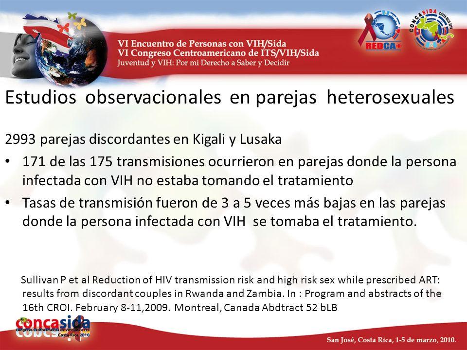 Estudios observacionales en parejas heterosexuales 2993 parejas discordantes en Kigali y Lusaka 171 de las 175 transmisiones ocurrieron en parejas don