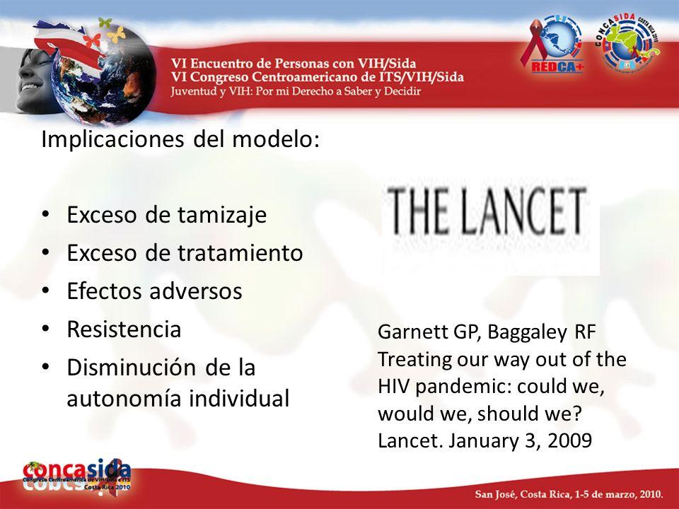Implicaciones del modelo: Exceso de tamizaje Exceso de tratamiento Efectos adversos Resistencia Disminución de la autonomía individual Garnett GP, Bag