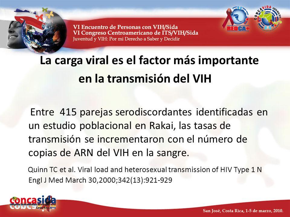 La carga viral es el factor más importante en la transmisión del VIH Entre 415 parejas serodiscordantes identificadas en un estudio poblacional en Rak