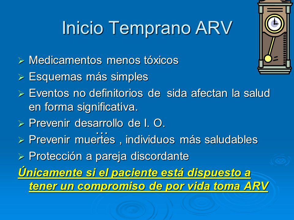 … Inicio Temprano ARV Medicamentos menos tóxicos Medicamentos menos tóxicos Esquemas más simples Esquemas más simples Eventos no definitorios de sida