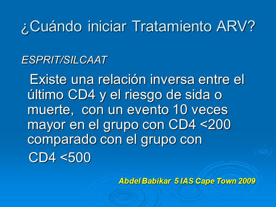 ¿Cuándo iniciar Tratamiento ARV? ESPRIT/SILCAAT ESPRIT/SILCAAT Existe una relación inversa entre el último CD4 y el riesgo de sida o muerte, con un ev