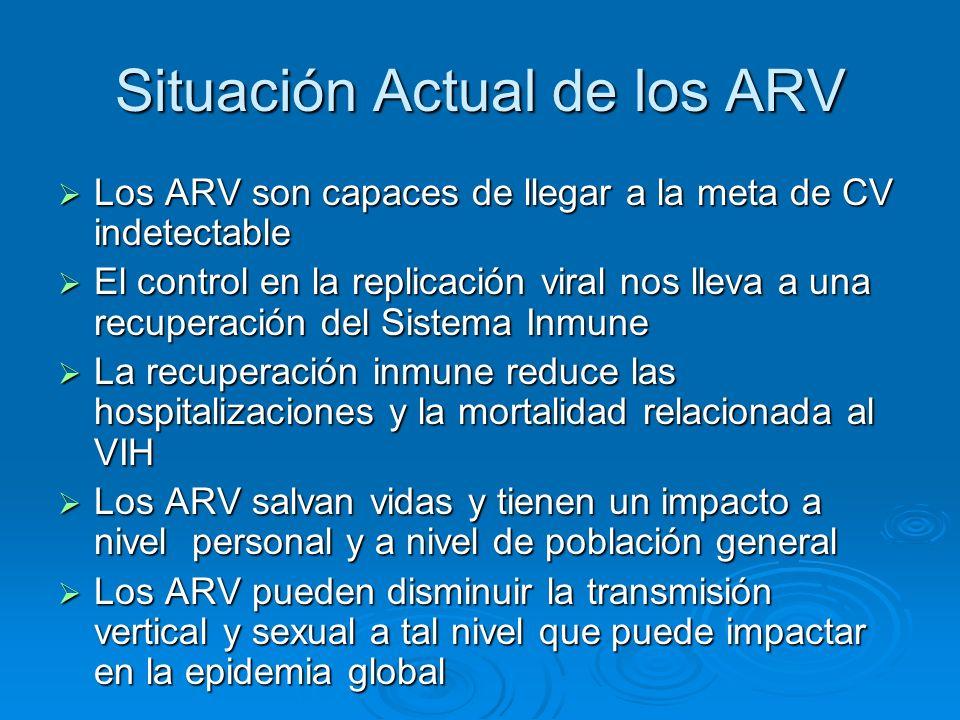 Situación Actual de los ARV Los ARV son capaces de llegar a la meta de CV indetectable Los ARV son capaces de llegar a la meta de CV indetectable El c