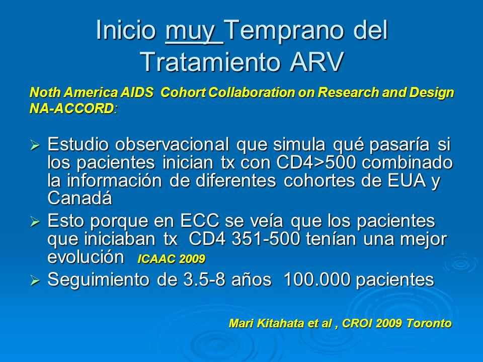 Inicio muy Temprano del Tratamiento ARV Noth America AIDS Cohort Collaboration on Research and Design NA-ACCORD: Estudio observacional que simula qué