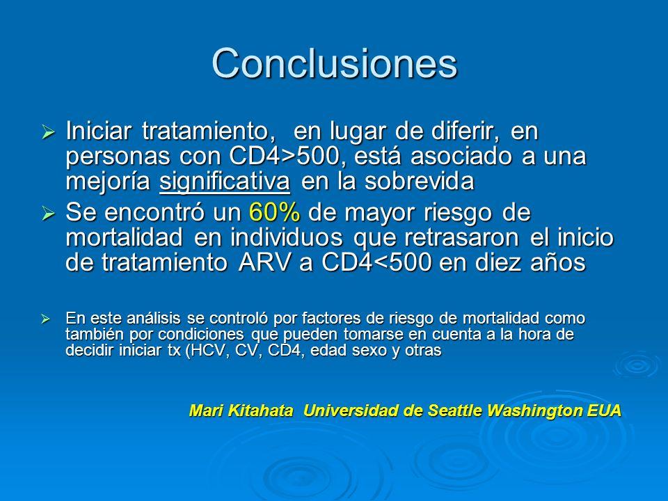 Conclusiones Iniciar tratamiento, en lugar de diferir, en personas con CD4>500, está asociado a una mejoría significativa en la sobrevida Iniciar trat