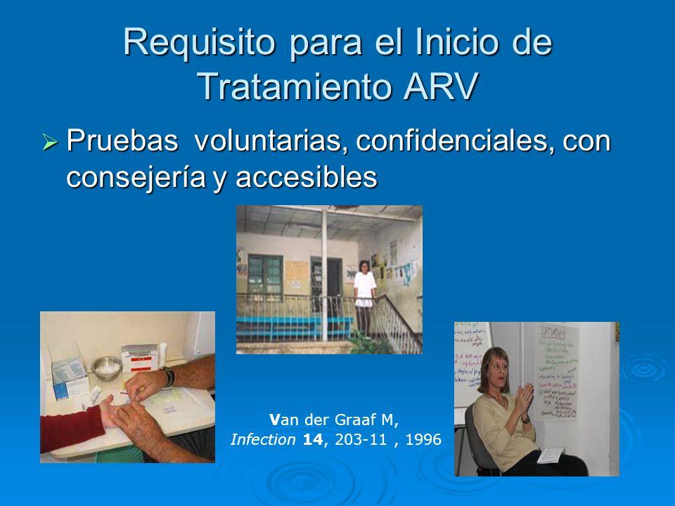 Requisito para el Inicio de Tratamiento ARV Pruebas voluntarias, confidenciales, con consejería y accesibles Pruebas voluntarias, confidenciales, con