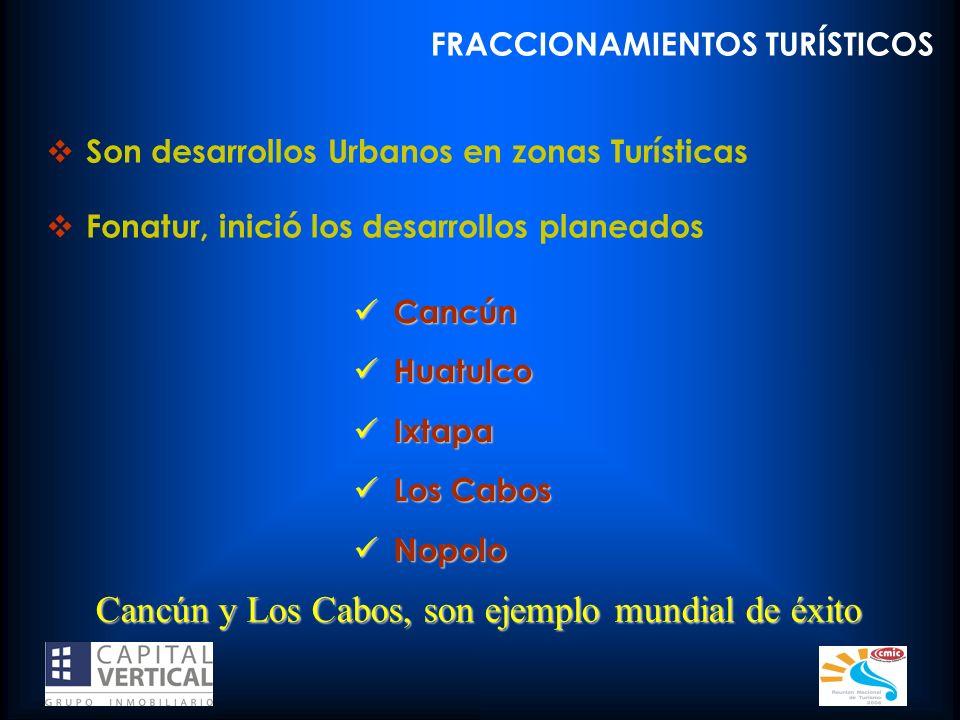 FRACCIONAMIENTOS TURÍSTICOS Son desarrollos Urbanos en zonas Turísticas Fonatur, inició los desarrollos planeados Cancún Cancún Huatulco Huatulco Ixta