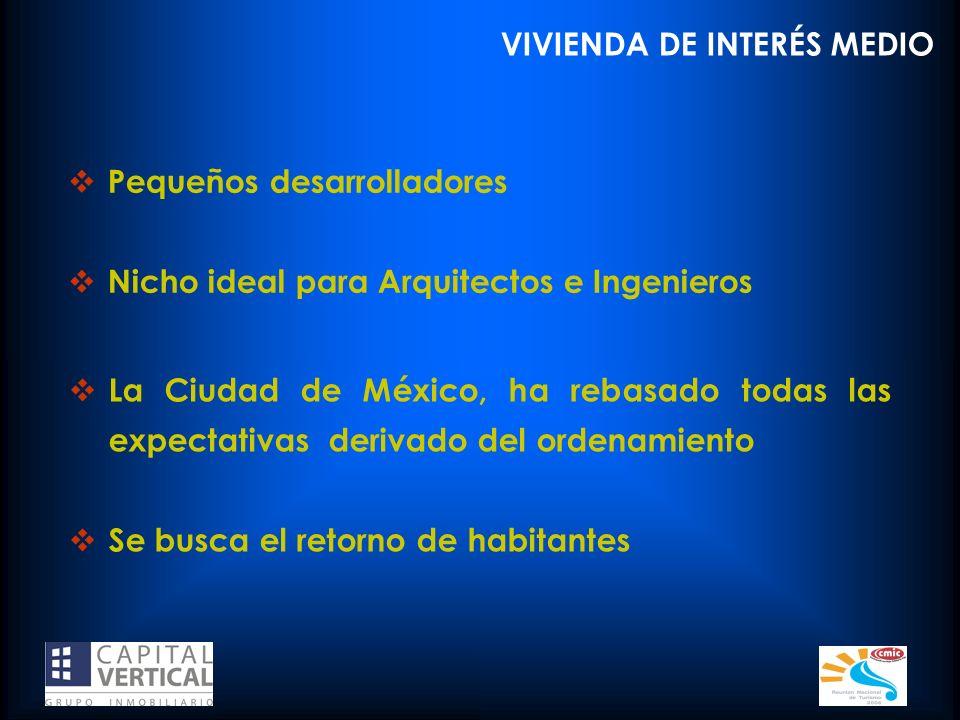 VIVIENDA DE INTERÉS MEDIO Pequeños desarrolladores Nicho ideal para Arquitectos e Ingenieros La Ciudad de México, ha rebasado todas las expectativas d