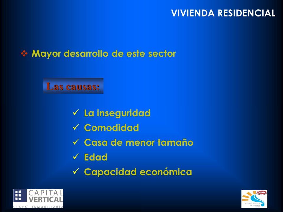 VIVIENDA RESIDENCIAL Mayor desarrollo de este sector Las causas: La inseguridad Comodidad Casa de menor tamaño Edad Capacidad económica