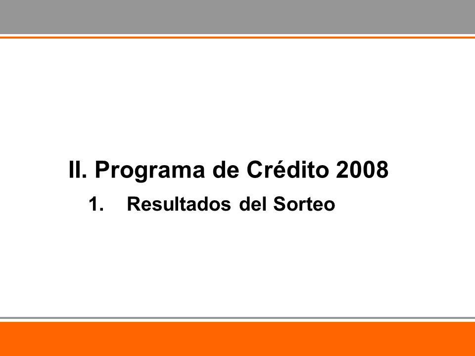 1.Resultados del Sorteo II. Programa de Crédito 2008