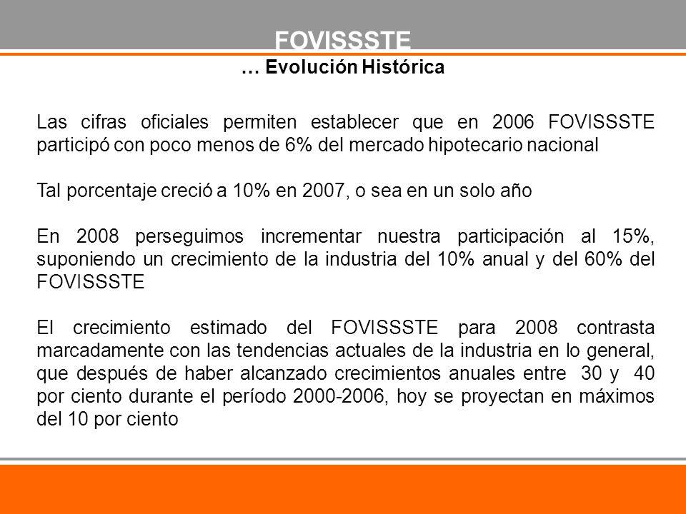 Las cifras oficiales permiten establecer que en 2006 FOVISSSTE participó con poco menos de 6% del mercado hipotecario nacional Tal porcentaje creció a 10% en 2007, o sea en un solo año En 2008 perseguimos incrementar nuestra participación al 15%, suponiendo un crecimiento de la industria del 10% anual y del 60% del FOVISSSTE El crecimiento estimado del FOVISSSTE para 2008 contrasta marcadamente con las tendencias actuales de la industria en lo general, que después de haber alcanzado crecimientos anuales entre 30 y 40 por ciento durante el período 2000-2006, hoy se proyectan en máximos del 10 por ciento FOVISSSTE … Evolución Histórica