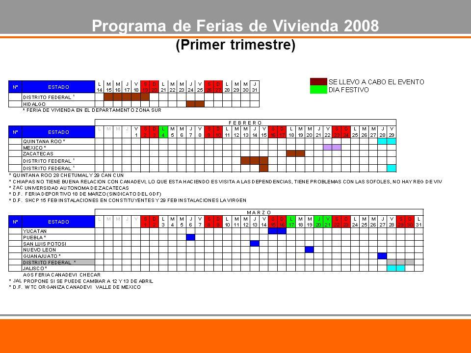 Programa de Ferias de Vivienda 2008 (Primer trimestre)