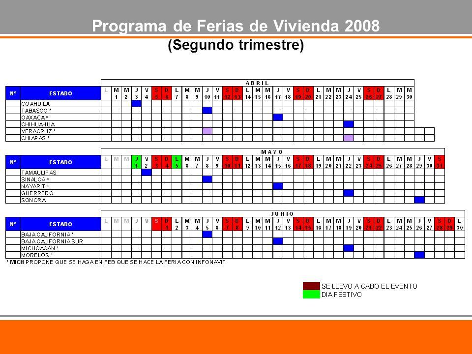 Programa de Ferias de Vivienda 2008 (Segundo trimestre)