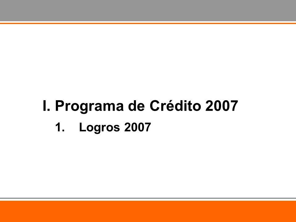 1.Logros 2007 I. Programa de Crédito 2007