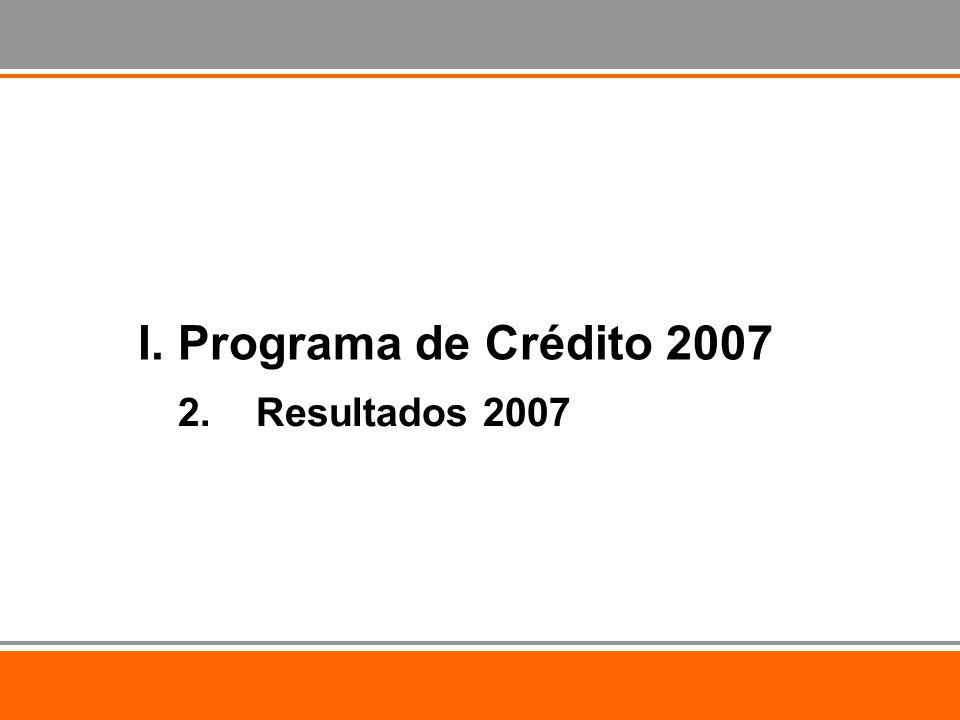 2.Resultados 2007 I. Programa de Crédito 2007