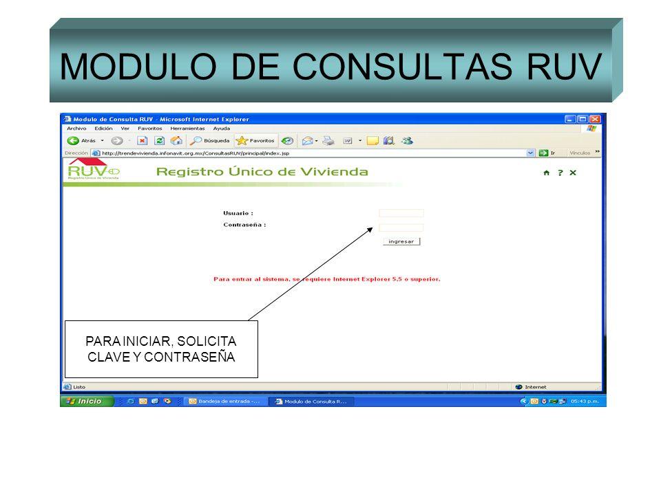 MODULO DE CONSULTAS RUV PARA INICIAR, SOLICITA CLAVE Y CONTRASEÑA