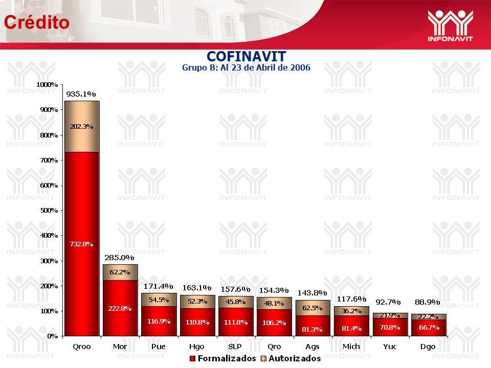 COFINAVIT Grupo B: Al 23 de Abril de 2006 Crédito