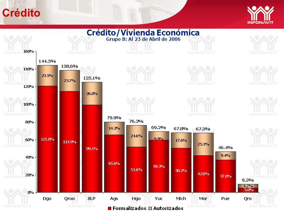 Crédito/Vivienda Económica Grupo B: Al 23 de Abril de 2006 Crédito